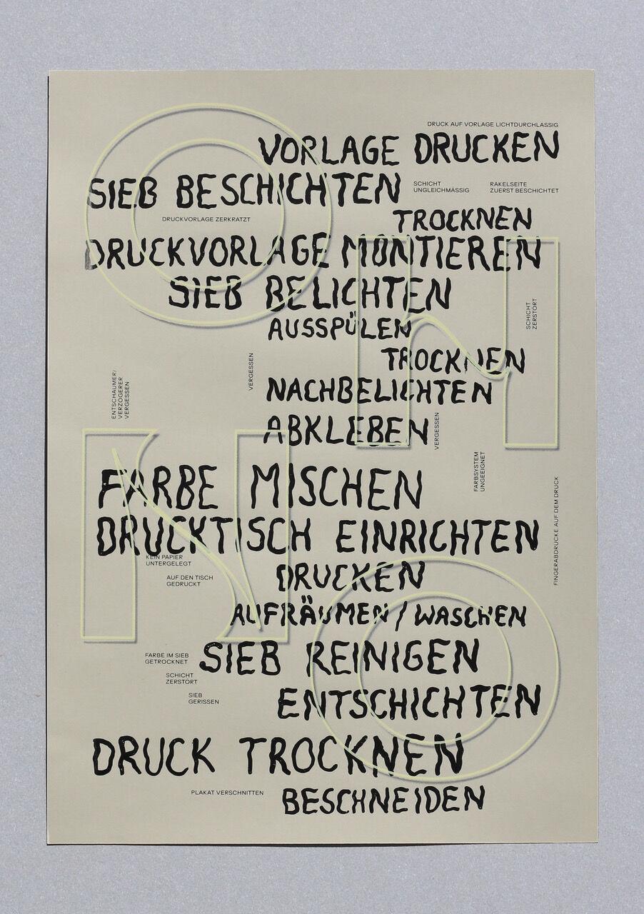 Plakat Postdigital