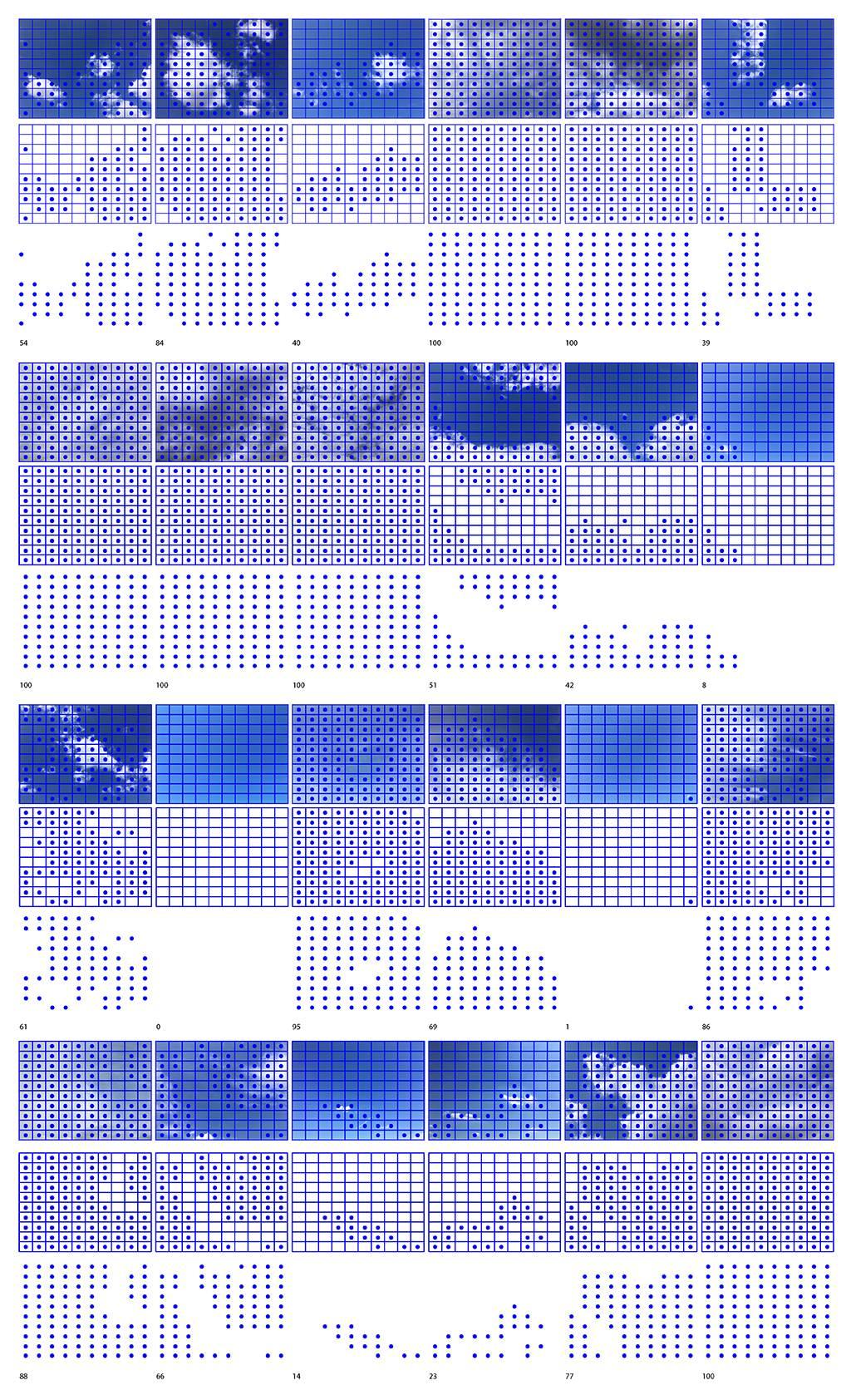 Formen des Flüchtigen  Anna Miklavčič Die generierten Ergebnisse weisen dabei keinerlei Ähnlichkeit mit dem uns vertrauten Bildern der Natur auf. Folglich wird die Wolke zur Metapher für die Bestimmbarkeit des Flüchtigen und Undefinierten.