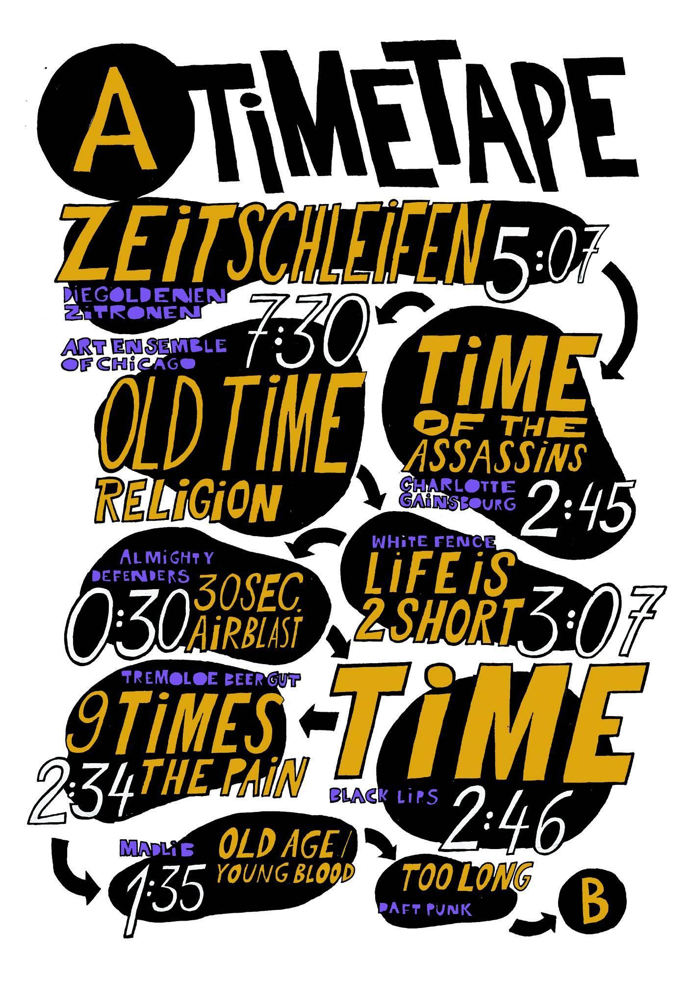 Zeit/Zeitmaschinen